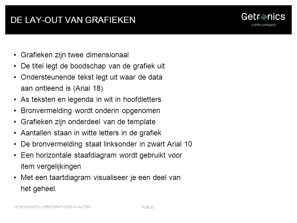 DE LAY-OUT VAN GRAFIEKEN