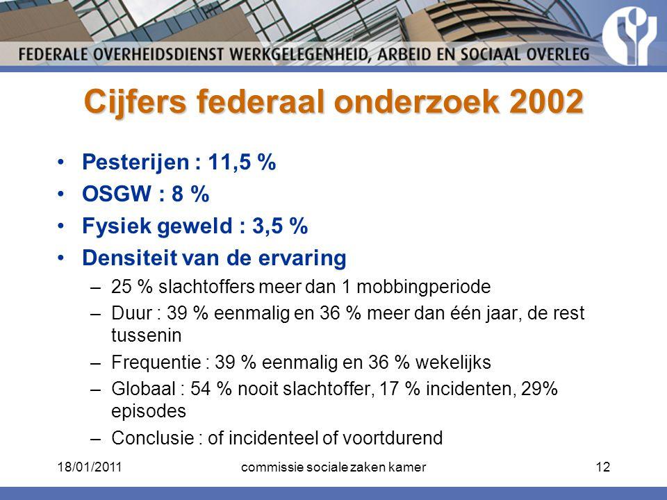 Cijfers federaal onderzoek 2002