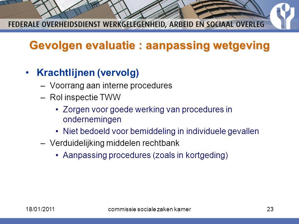Gevolgen evaluatie : aanpassing wetgeving