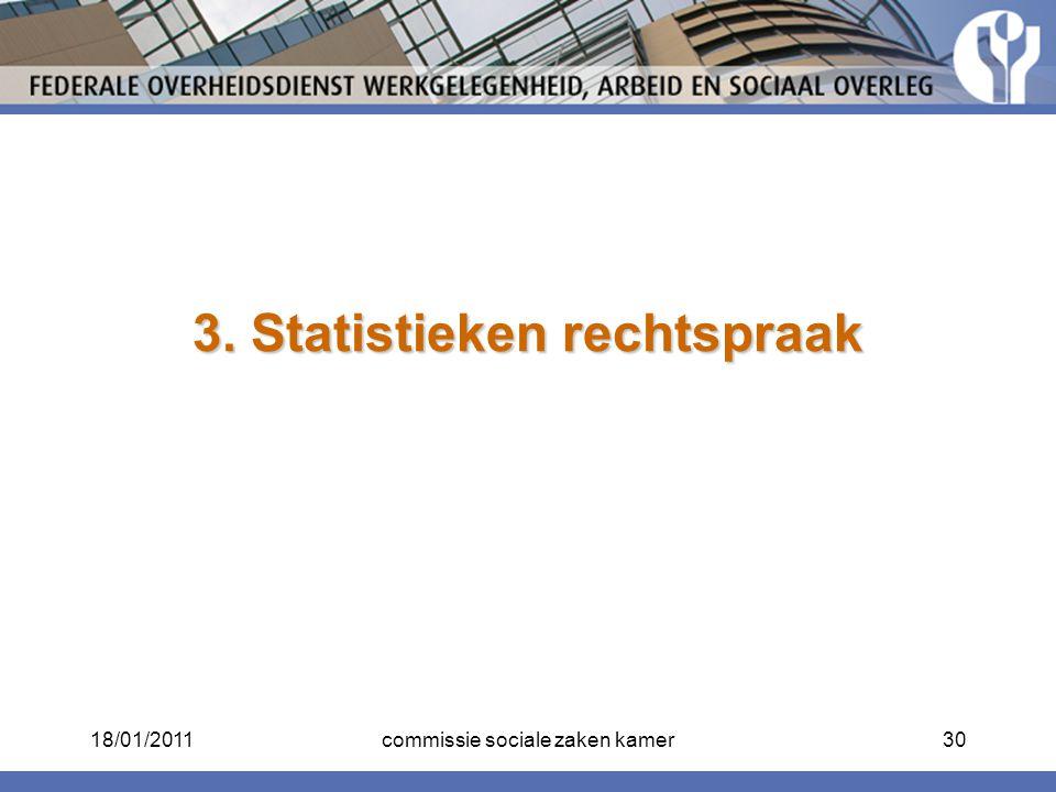 3. Statistieken rechtspraak