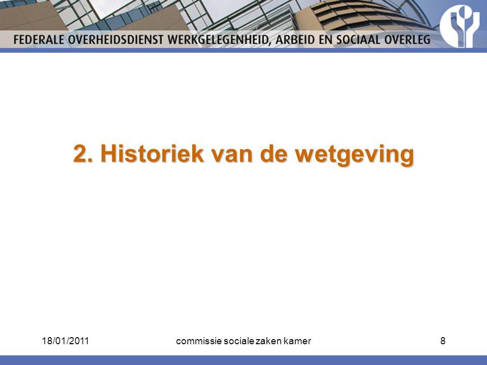 2. Historiek van de wetgeving