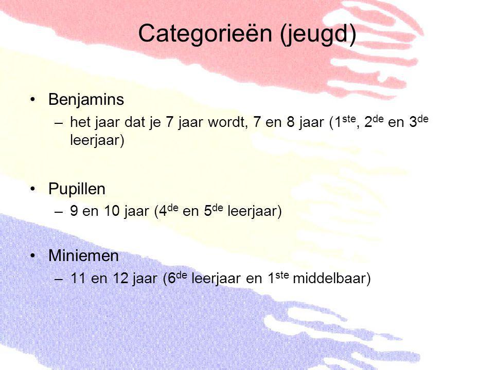 Categorieën (jeugd) Benjamins Pupillen Miniemen
