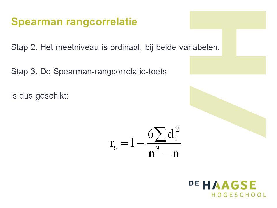 Spearman rangcorrelatie