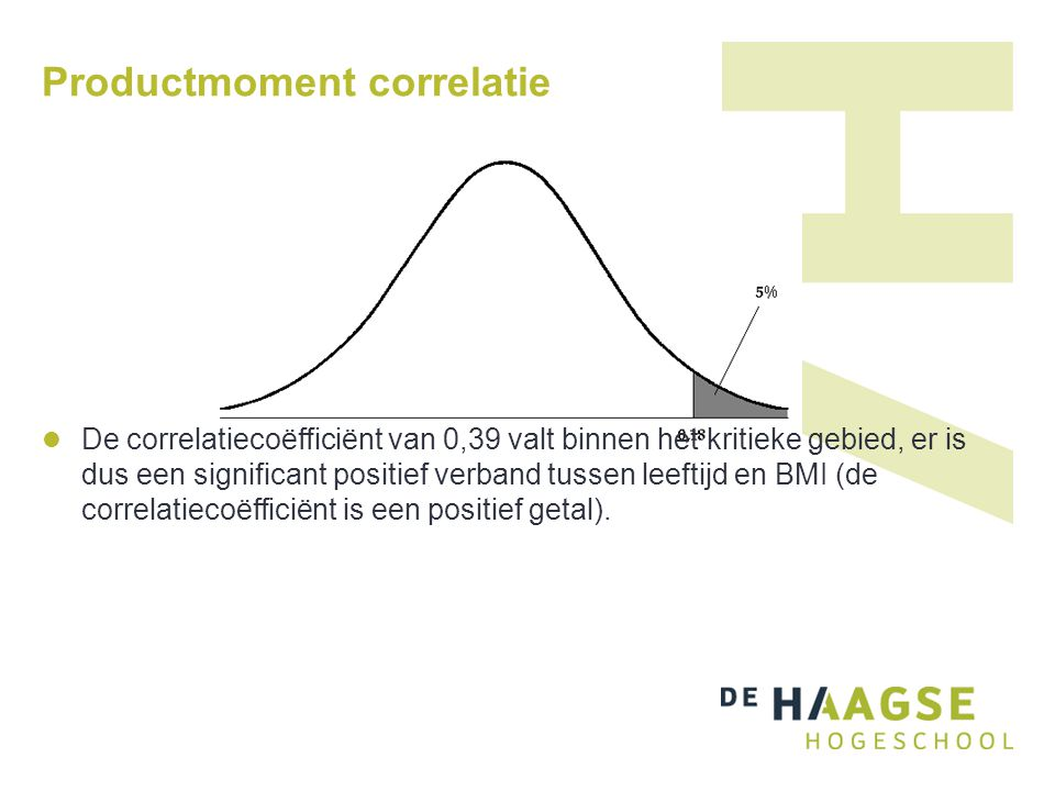 Productmoment correlatie