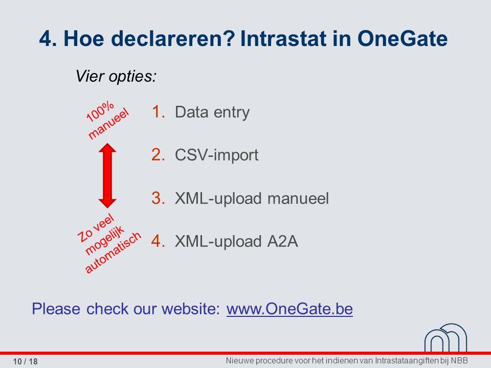 4. Hoe declareren Intrastat in OneGate