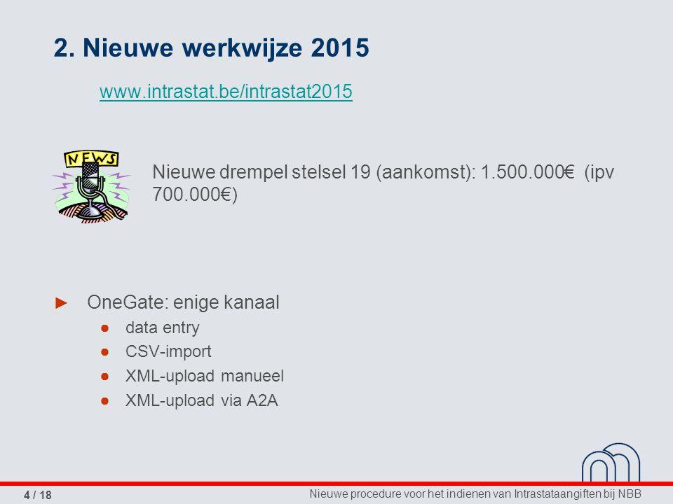 2. Nieuwe werkwijze 2015 www.intrastat.be/intrastat2015