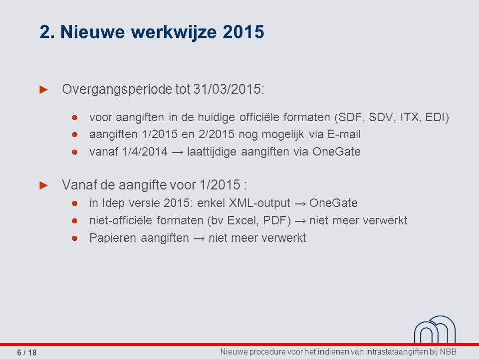 2. Nieuwe werkwijze 2015 Overgangsperiode tot 31/03/2015: