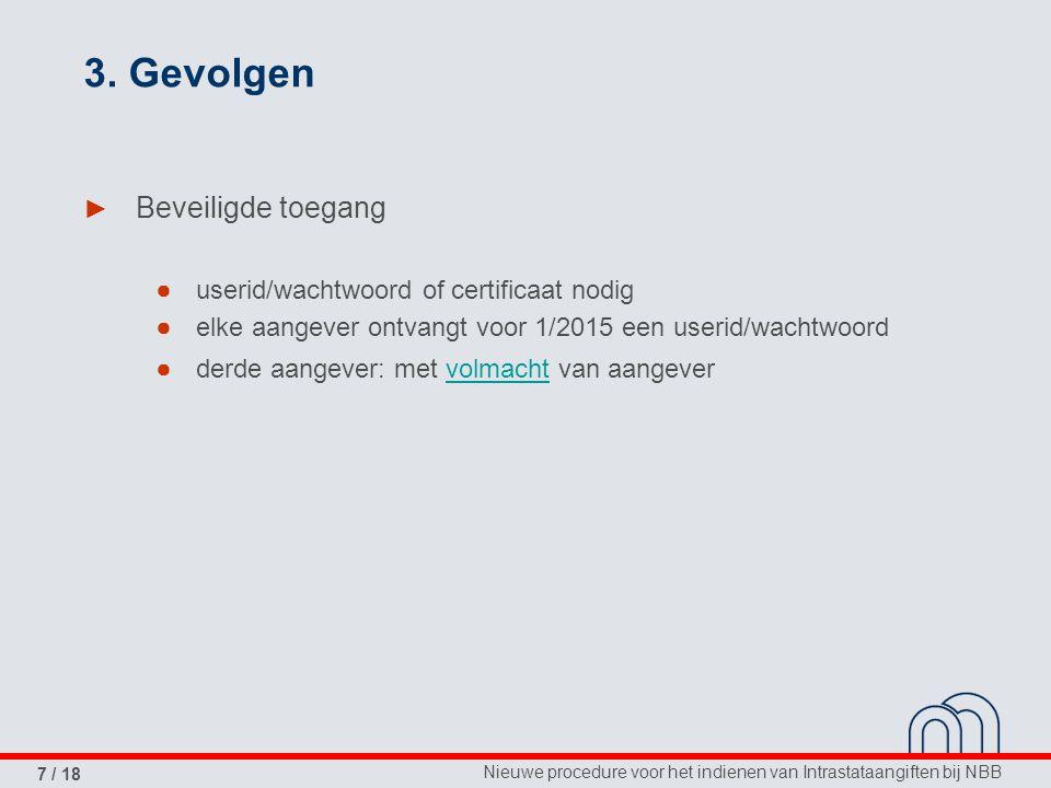 3. Gevolgen Beveiligde toegang userid/wachtwoord of certificaat nodig