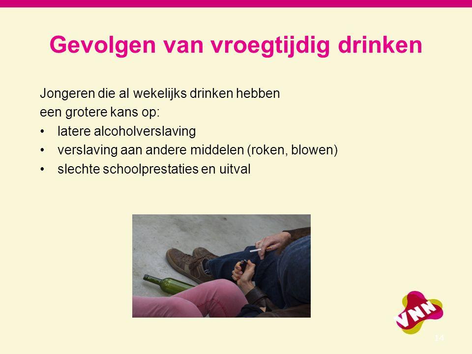Gevolgen van vroegtijdig drinken