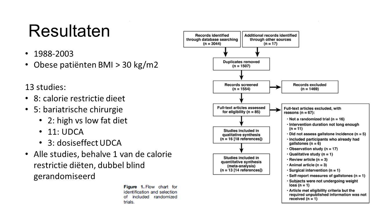 Resultaten 1 1988-2003 Obese patiënten BMI > 30 kg/m2 13 studies: