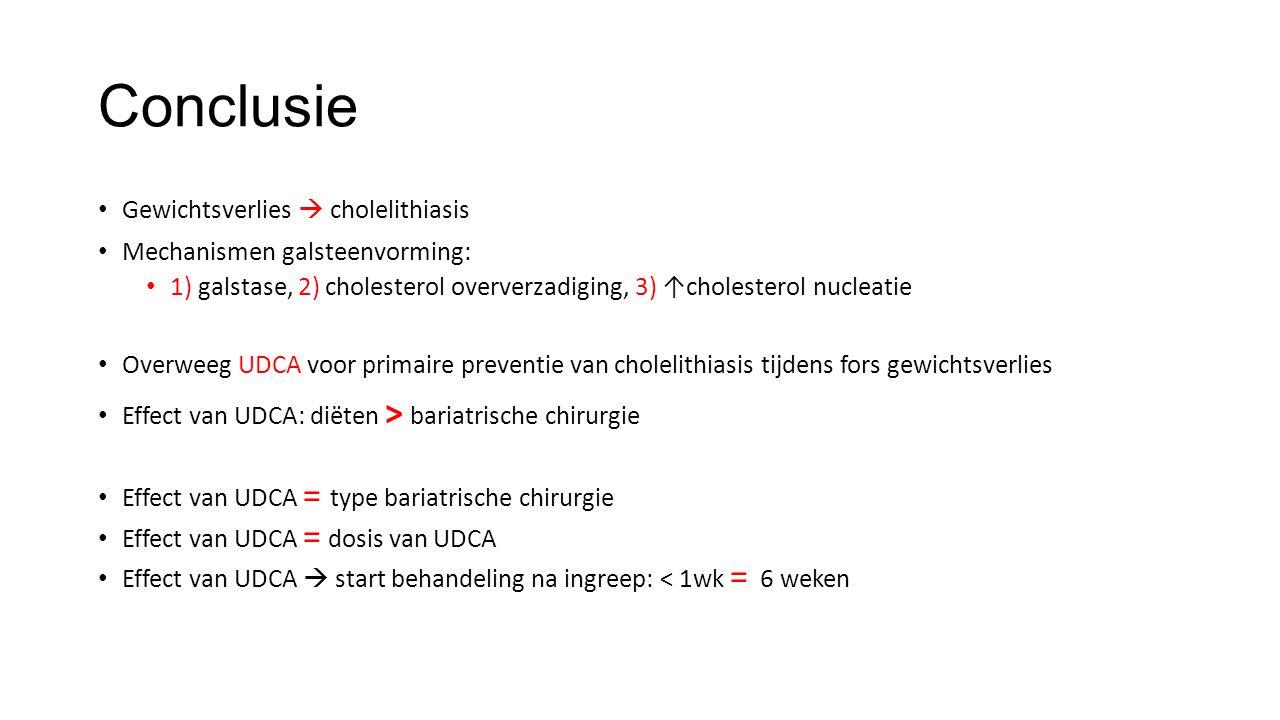 Conclusie Gewichtsverlies  cholelithiasis