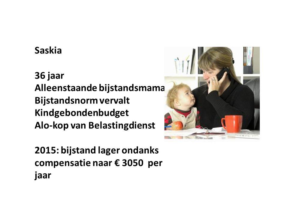 Alleenstaande bijstandsmama Bijstandsnorm vervalt Kindgebondenbudget