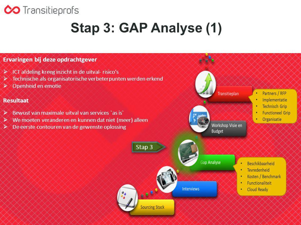 Stap 3: GAP Analyse (1) Ervaringen bij deze opdrachtgever Resultaat