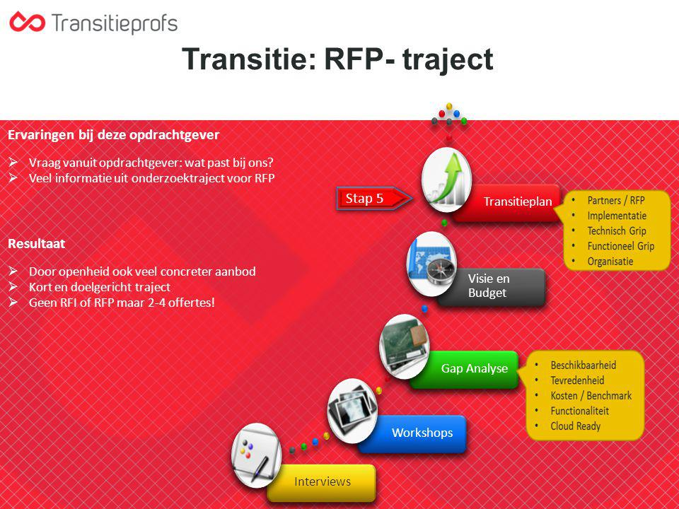 Transitie: RFP- traject