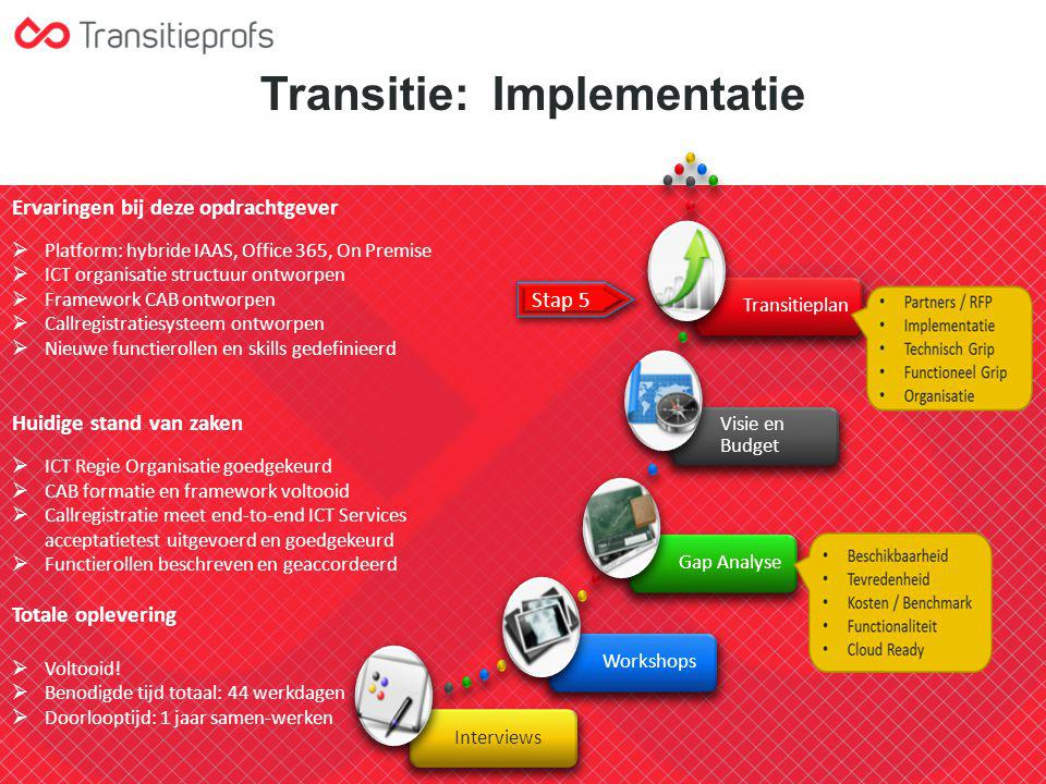 Transitie: Implementatie