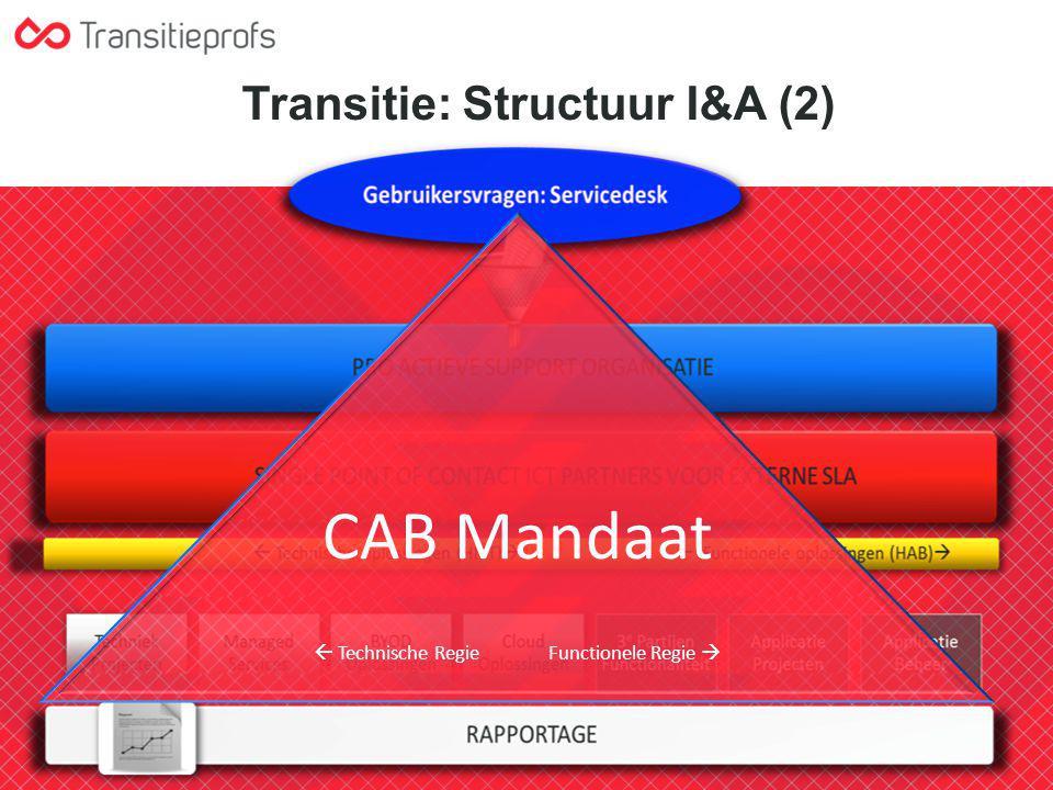 Transitie: Structuur I&A (2)