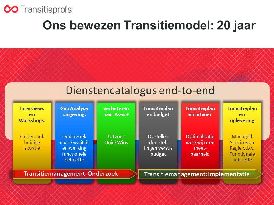 Ons bewezen Transitiemodel: 20 jaar