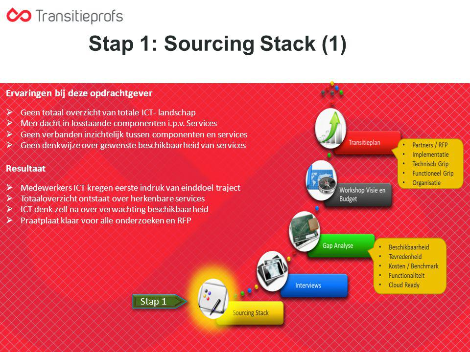 Stap 1: Sourcing Stack (1)