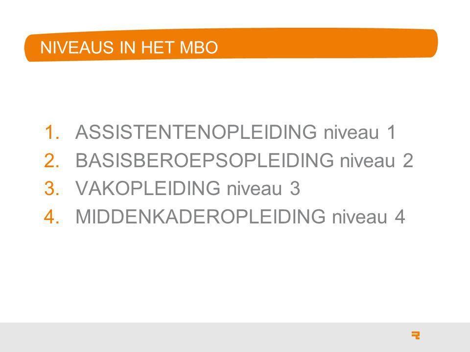 ASSISTENTENOPLEIDING niveau 1 BASISBEROEPSOPLEIDING niveau 2