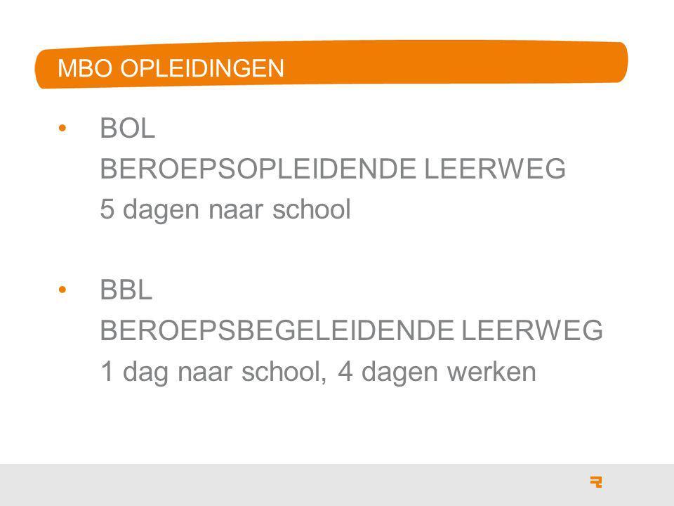BEROEPSOPLEIDENDE LEERWEG 5 dagen naar school BBL