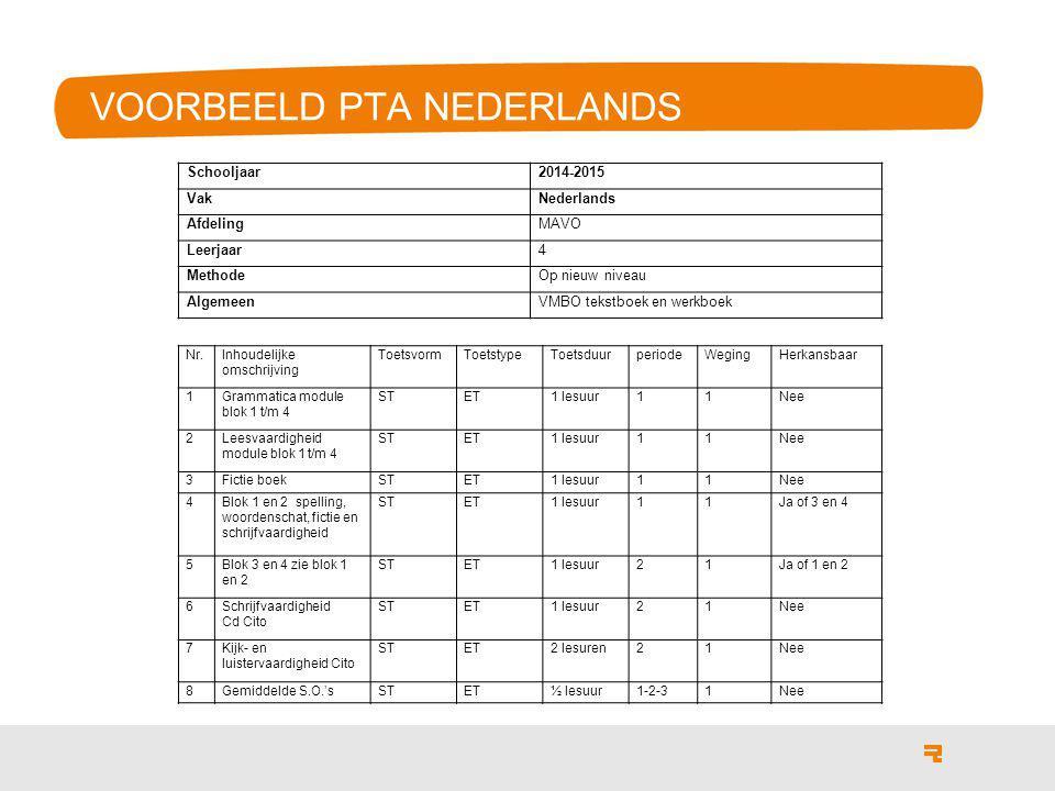 VOORBEELD PTA NEDERLANDS