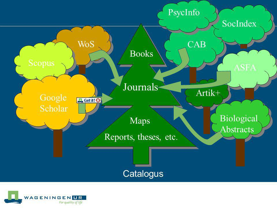 Journals PsycInfo Articles, papers SocIndex WoS CAB Books Scopus ASFA