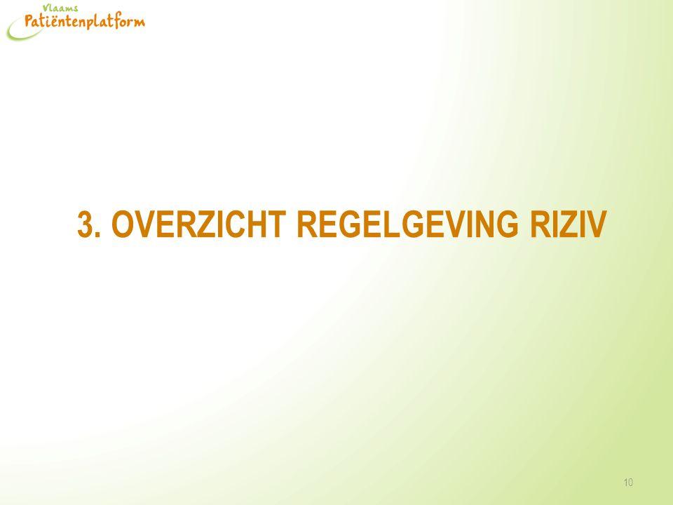 3. Overzicht regelgeving RIZIV