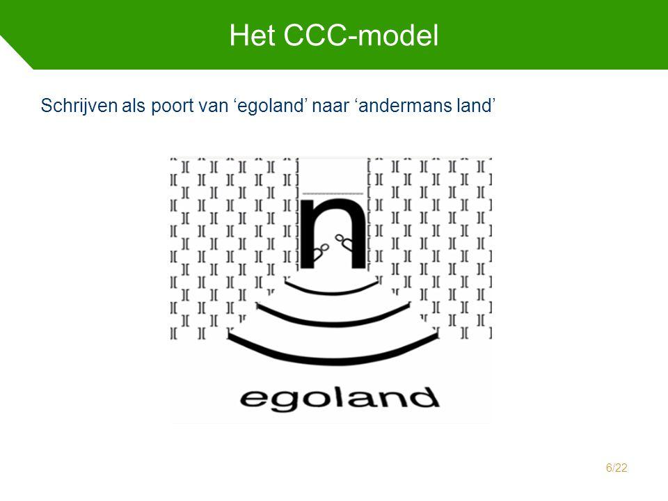 Het CCC-model Schrijven als poort van 'egoland' naar 'andermans land'