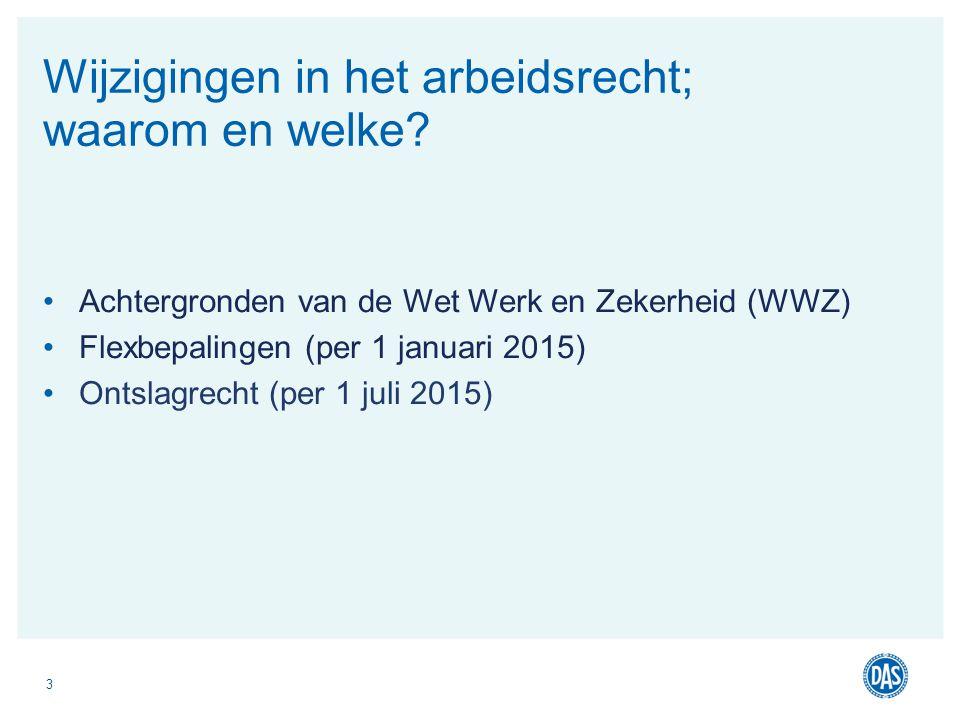 Wijzigingen in het arbeidsrecht; waarom en welke