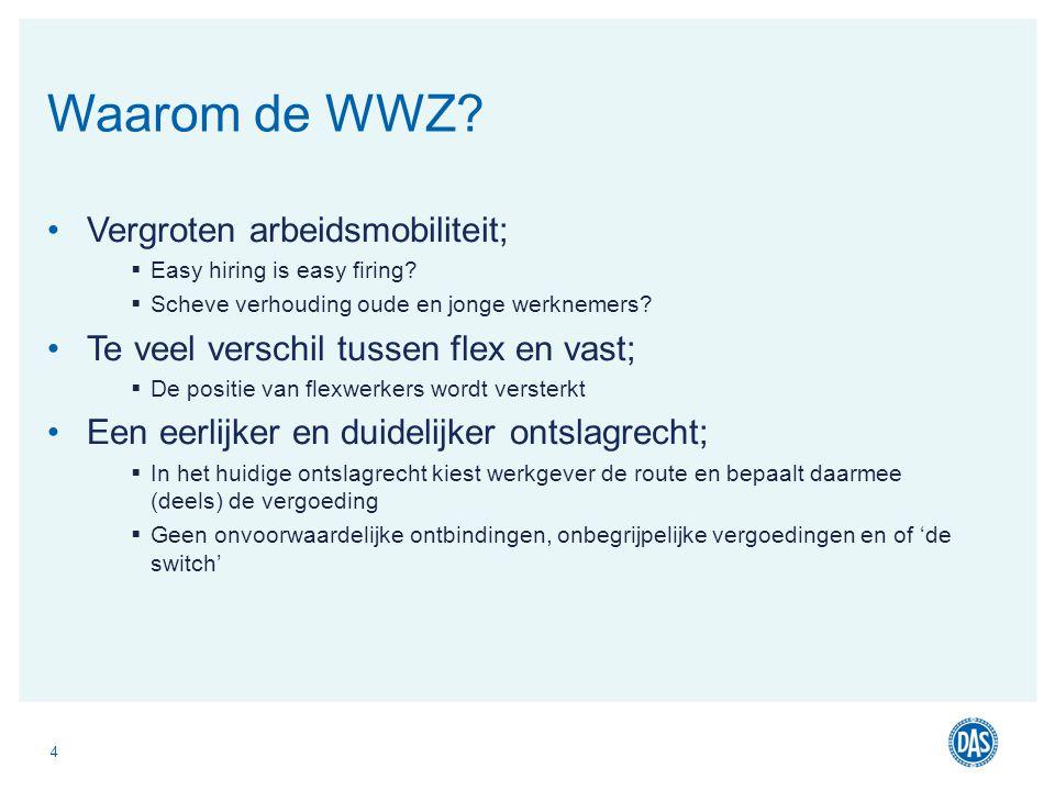Waarom de WWZ Vergroten arbeidsmobiliteit;
