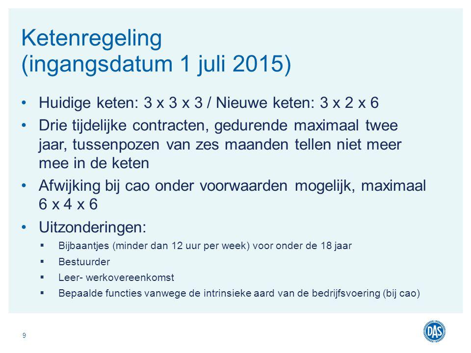Ketenregeling (ingangsdatum 1 juli 2015)