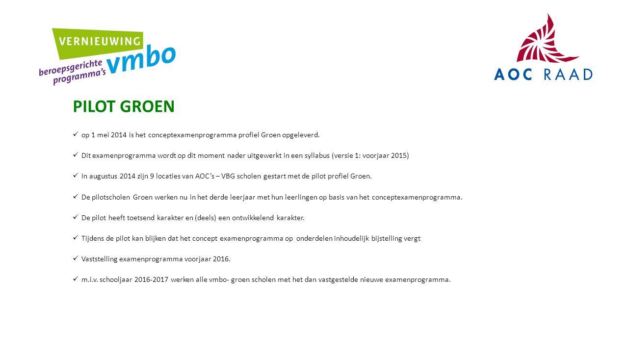 Nieuw profiel Groen PILOT GROEN
