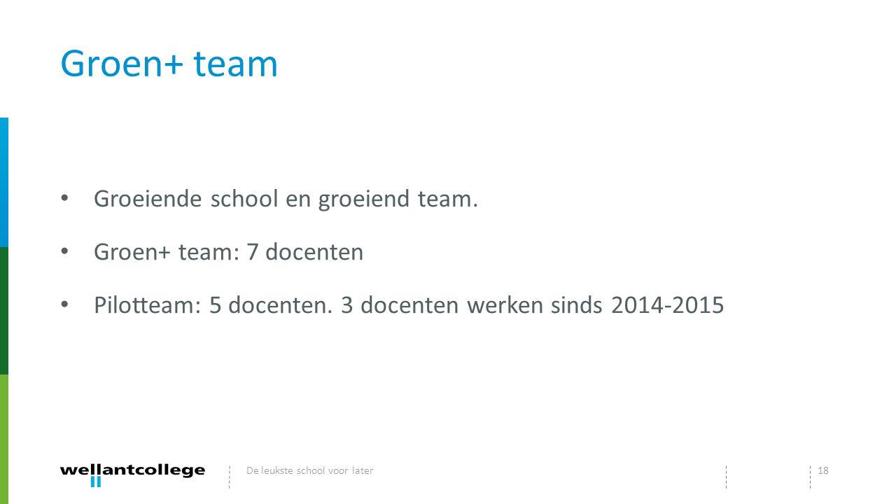 Groen+ team Groeiende school en groeiend team. Groen+ team: 7 docenten