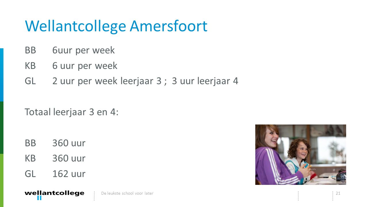 Wellantcollege Amersfoort