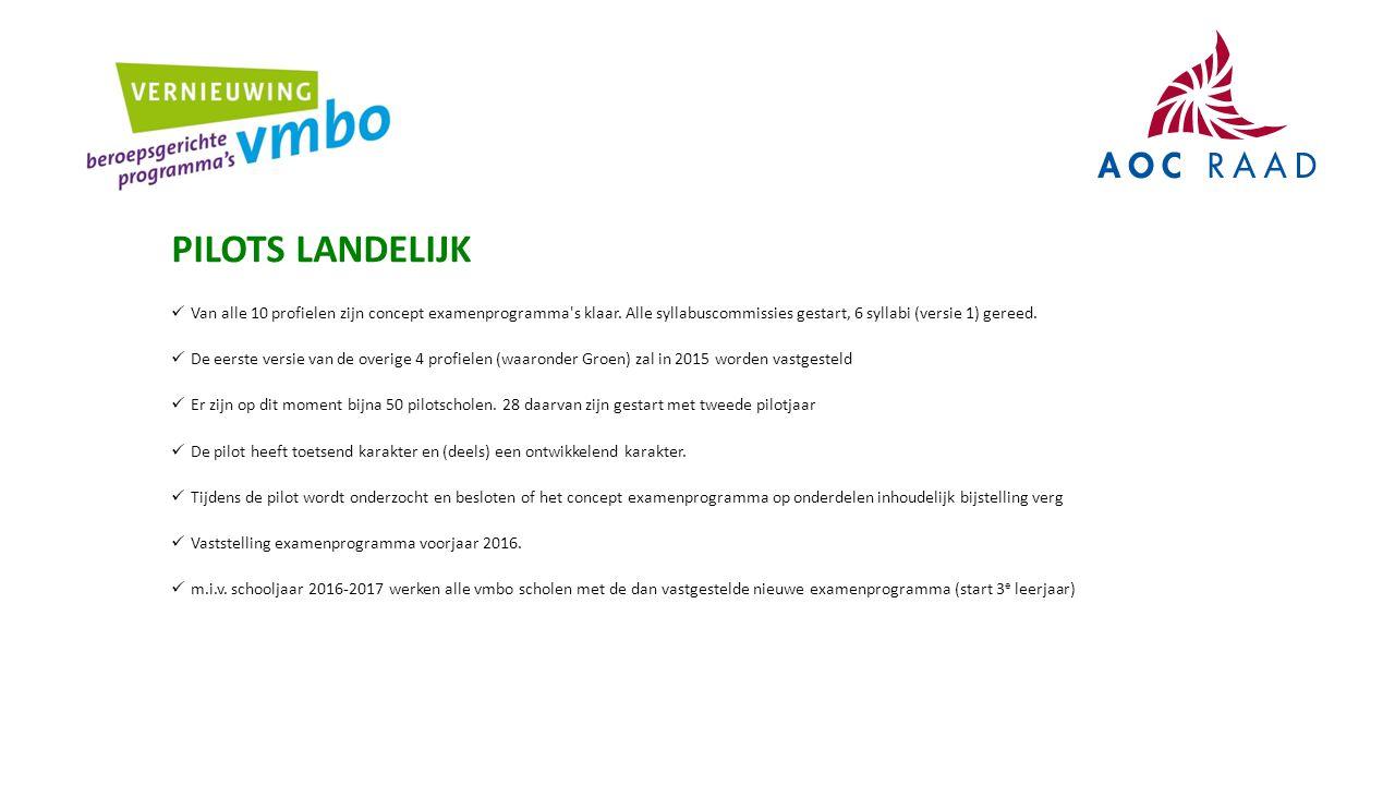Nieuw profiel Groen PILOTS LANDELIJK