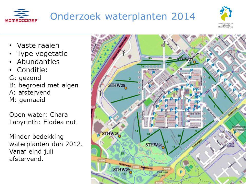 Onderzoek waterplanten 2014