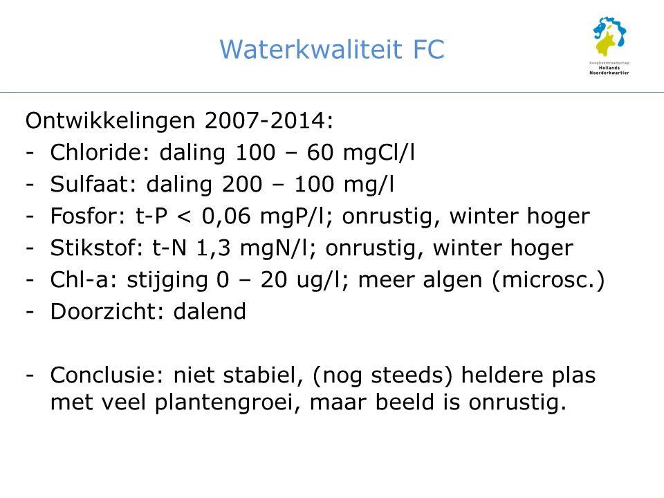 Waterkwaliteit FC Ontwikkelingen 2007-2014: