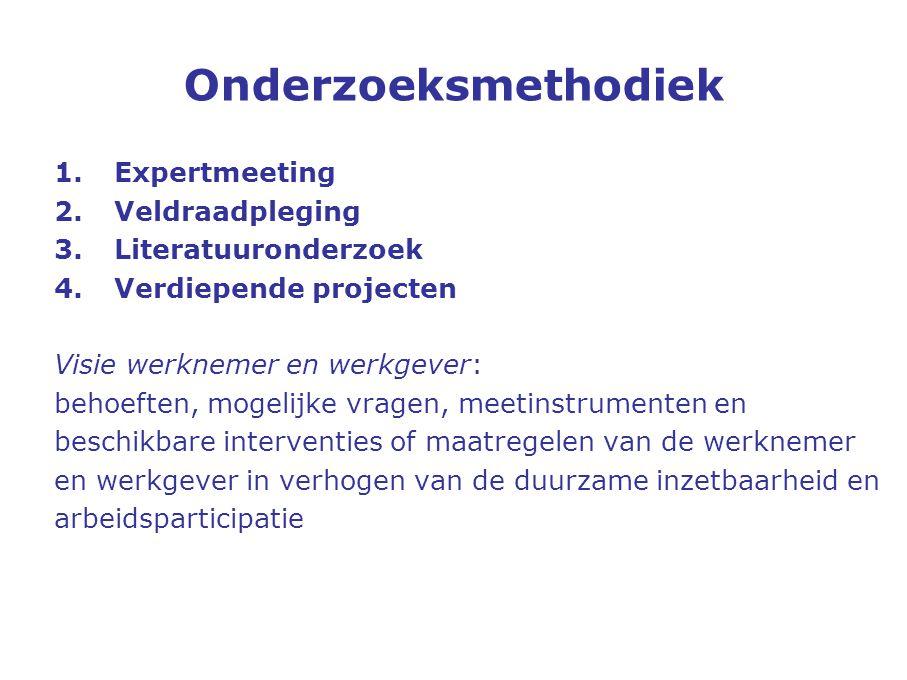 Onderzoeksmethodiek Expertmeeting Veldraadpleging Literatuuronderzoek