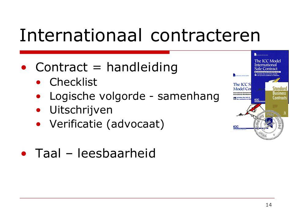 Internationaal contracteren