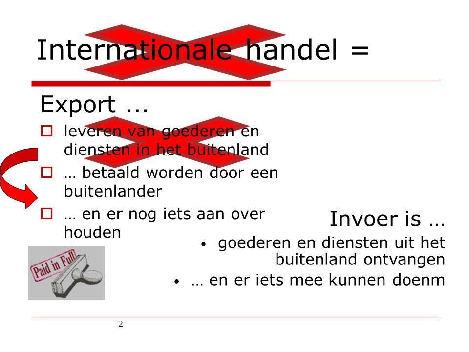 Internationale handel =