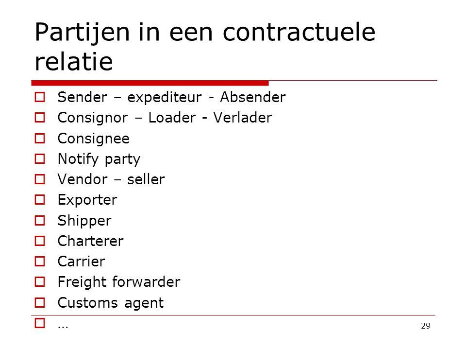 Partijen in een contractuele relatie