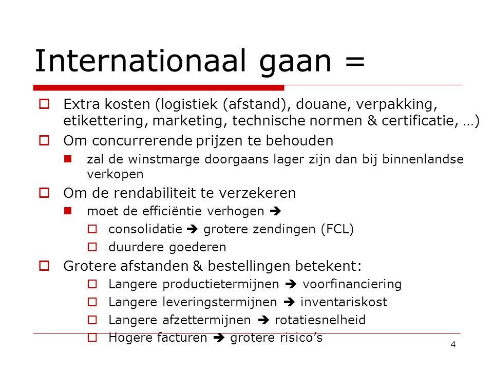 Internationaal gaan = Extra kosten (logistiek (afstand), douane, verpakking, etikettering, marketing, technische normen & certificatie, …)