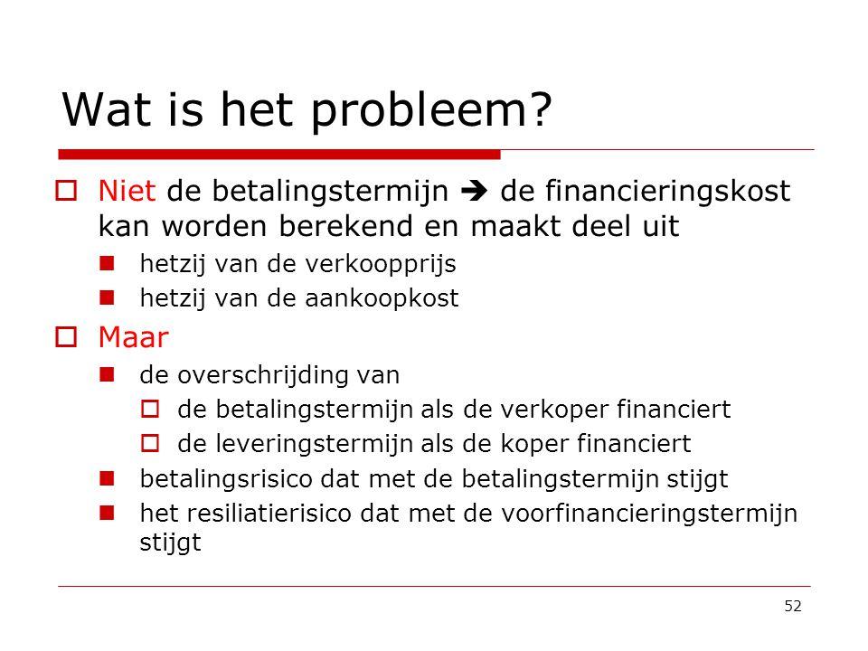 Wat is het probleem Niet de betalingstermijn  de financieringskost kan worden berekend en maakt deel uit.