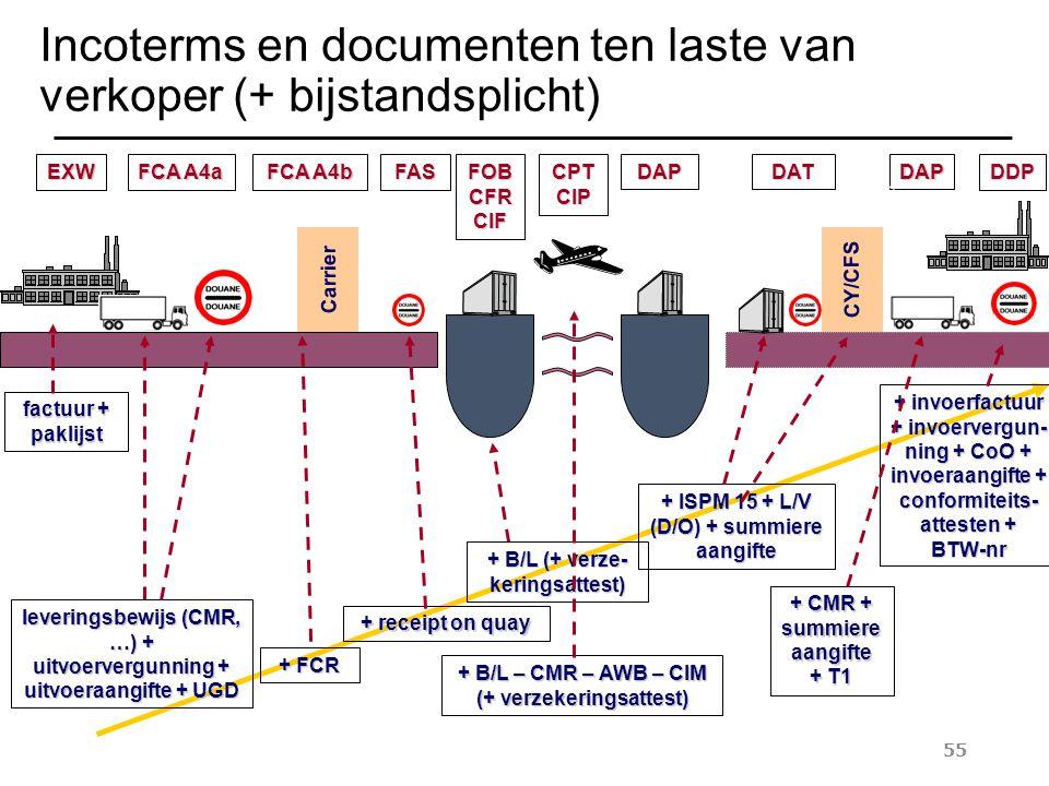 Incoterms en documenten ten laste van verkoper (+ bijstandsplicht)
