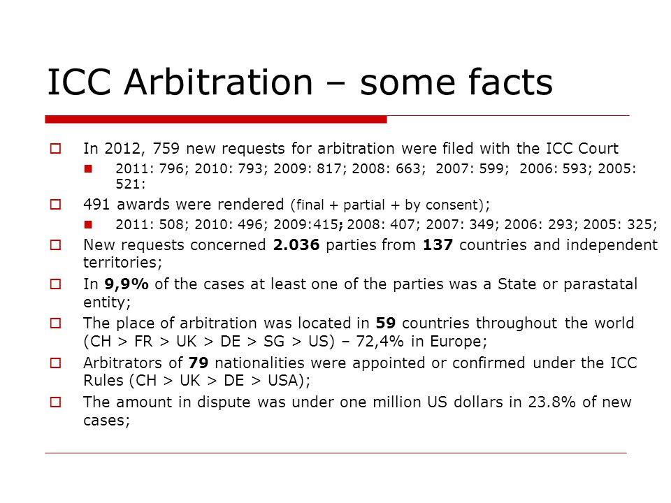 ICC Arbitration – some facts