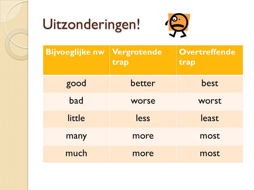 Uitzonderingen! good better best bad worse worst little less least
