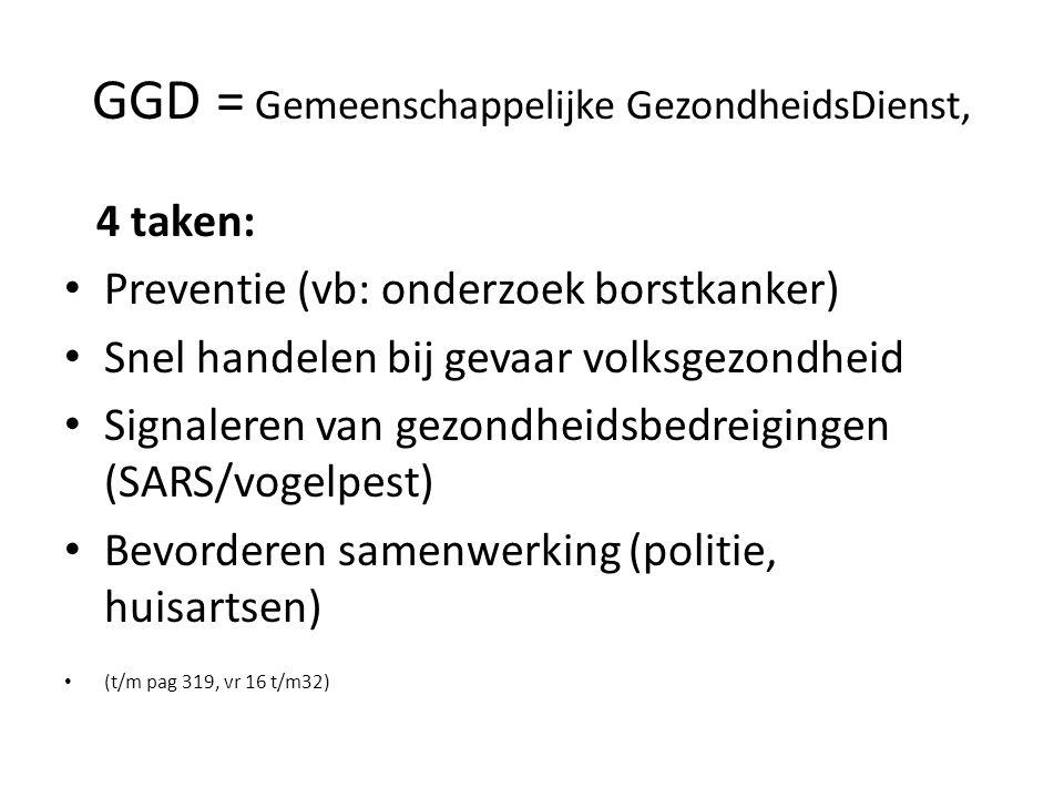 GGD = Gemeenschappelijke GezondheidsDienst,