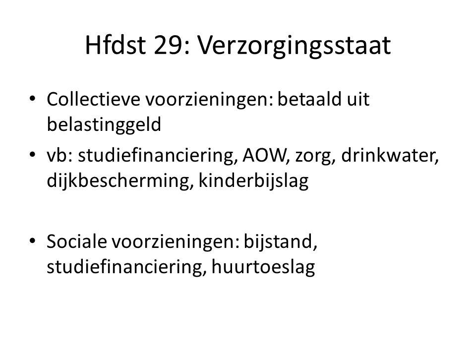 Hfdst 29: Verzorgingsstaat