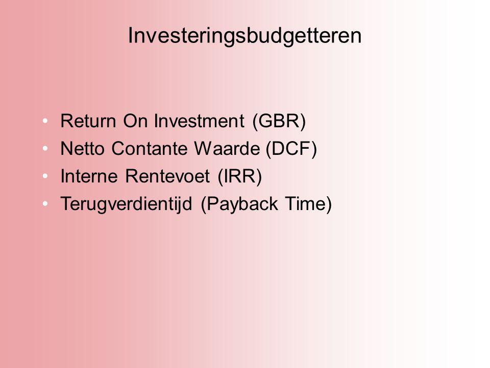 Investeringsbudgetteren