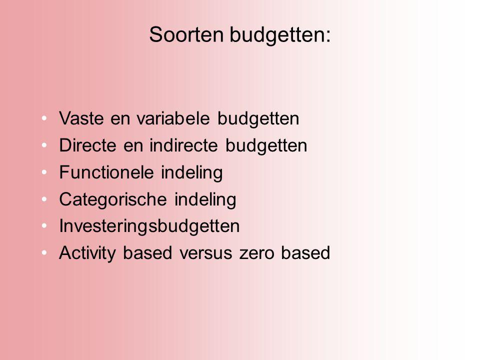 Soorten budgetten: Vaste en variabele budgetten